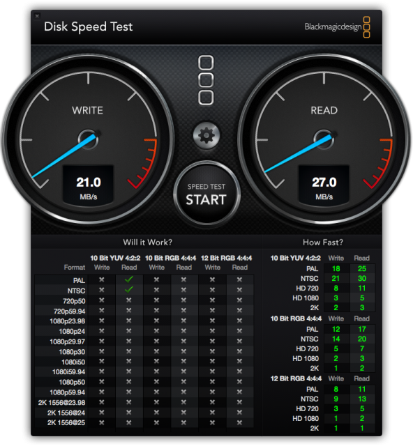 DiskSpeedTest my passport Western Digital: My Passport ultra Überblick und Test DiskSpeedTest