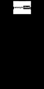 silhouette_klein Was ist die anonymcloud von DIG:ED? Was ist die anonymcloud von DIG:ED? silhouette klein