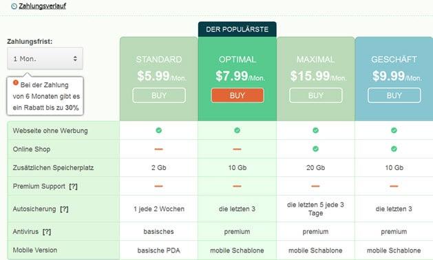 ucoz-premium-pakete Wordpress vs. Ucoz Wordpress vs. Ucoz ucoz premium pakete