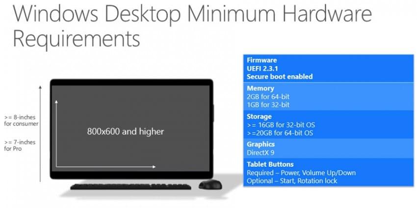 Mindestanforderungen für Windows 10 bei Computern Windows 10 Windows 10 kommt im Sommer 2015 Win10 Desktop 850x425