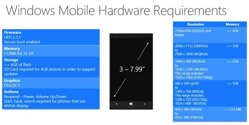 Mindestanforderungen für Windows 10 bei Smartphones Windows 10 Windows 10 kommt im Sommer 2015 Win10 Mobile 850x428
