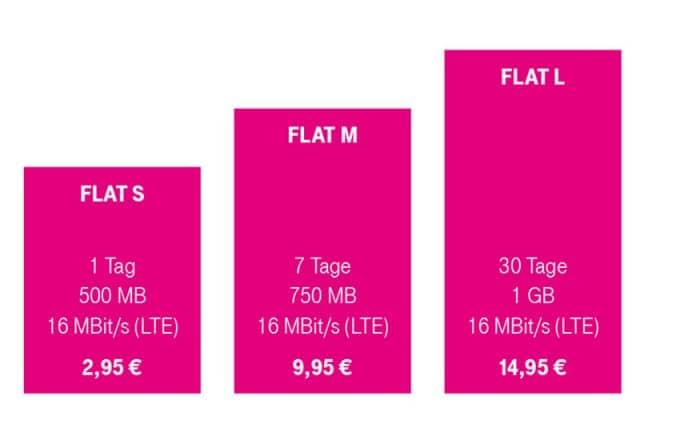 Indografik zu Data Start Tarifen telekom Telekom bietet neue Prepaid Datentarife – LTE inklusive Infografik zu Data Start Tarifen 680x440