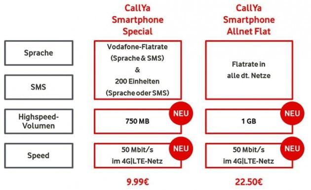 Die_neuen_CallYa_Tarife_von_Vodafone Vodafone Vodafone bringt LTE zu CallYa Kunden Die neuen CallYa Tarife von Vodafone 630x386