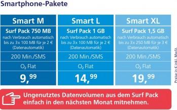 O2 Loop: neue Prepaid Tarife – inklusive kostenpflichtiger Datenautomatik