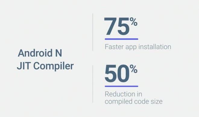lo-c android n performance android n Google I/O: Android N wird schneller, sicherer und besser Die Neuheiten von Android N 1 660x387