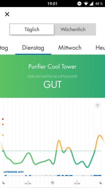 Dyson Dyson Pure Cool Link im Test – der Luftreiniger mit smarter Appsteuerung 637931d0 1520 4c53 bebc 8c357f80b0f7 371x660