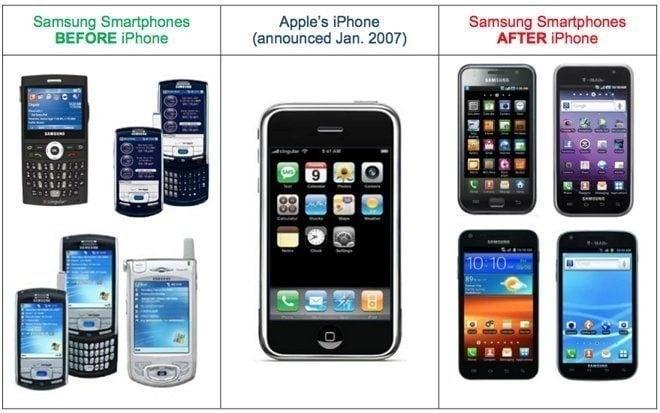 ac-c samsung revolution beim design apple Über 100 Designer stehen Apple in Patentstreit gegen Samsung bei Samsung Revolution