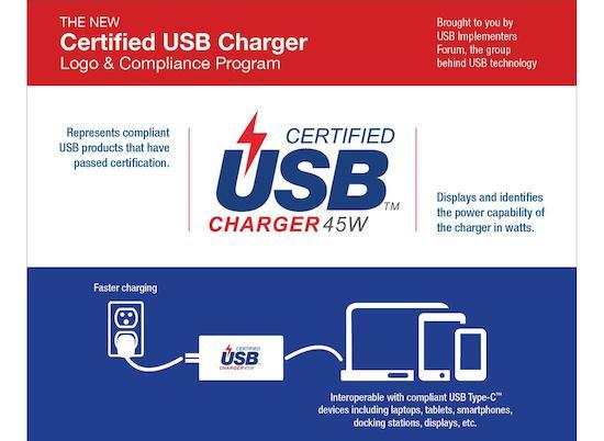 lo-c usb c USB-C USB-C bekommt eigene Zertifizierung USB C Zertifizierung Vorteile