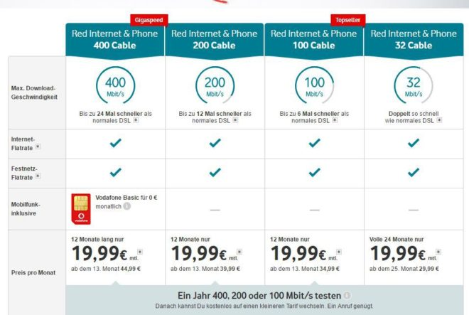 dv-c vodafone red cable 2016 Vodafone Neue Vodafone Kabel-Tarife ohne Datendrosselung starten durch Vodafone Red Cable 660x443