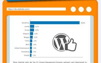 WordPress meistgenutztes CMS – Vorteile für jeden Nutzer<span></noscript> </span><span style= 'background-color:#c6d2db; font-size:small;'> Anzeige</span>