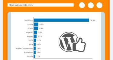 WordPress meistgenutztes CMS – Vorteile für jeden Nutzer