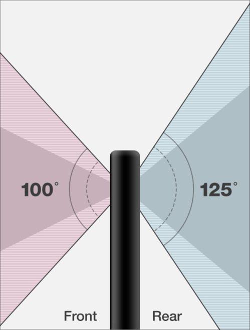LG G6 LG LG 6 dient wieder mit DualKamera – mit schlechterer Auflösung 640 16 499x660