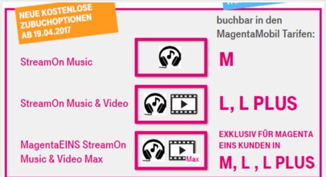 StreamON telekom Neue Telekom Mobilfunk-Tarife sollen Musik- und Video-Streaming kostenlos beinhalten StreamON Telekom 660x359